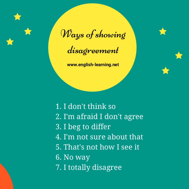 ways of showing disagreement in English