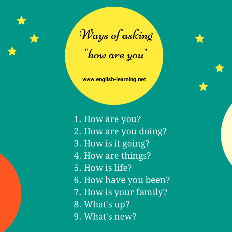 Ways to ask how are you. How are you