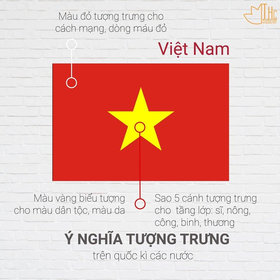 Ý nghĩa Quốc kỳ Việt Nam