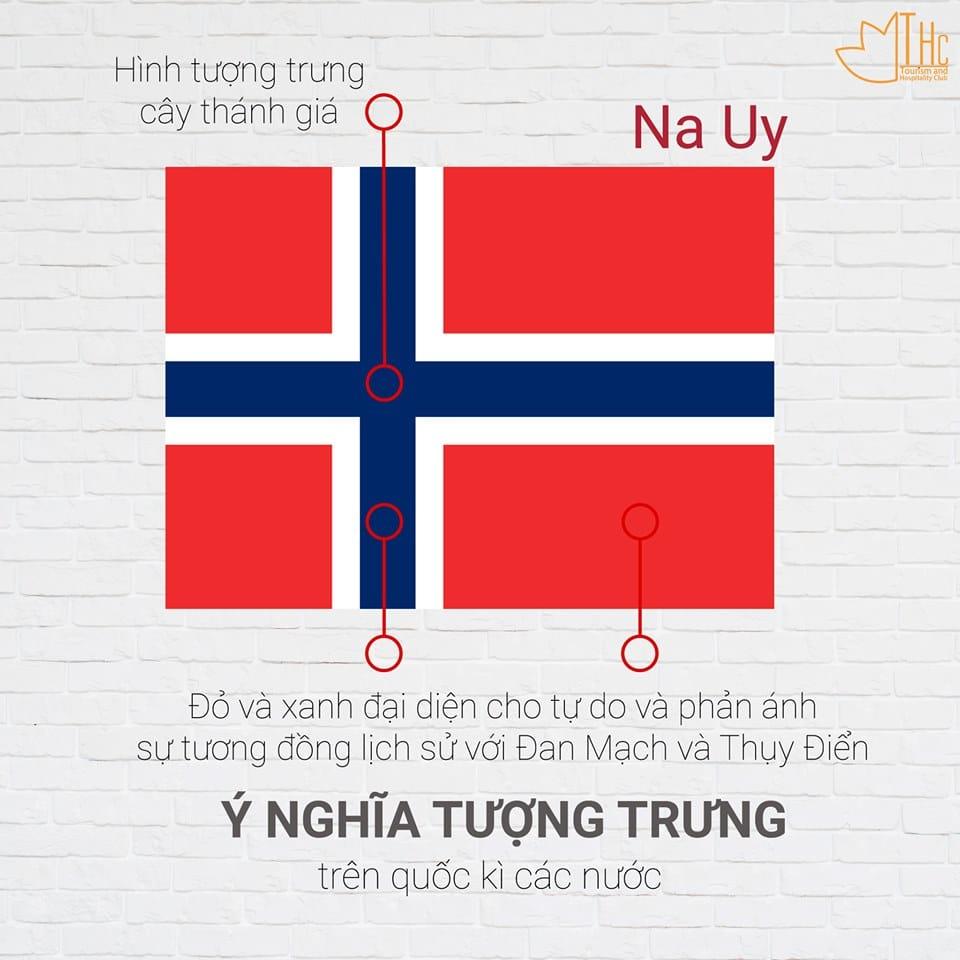Ý nghĩa Quốc kỳ Na Uy