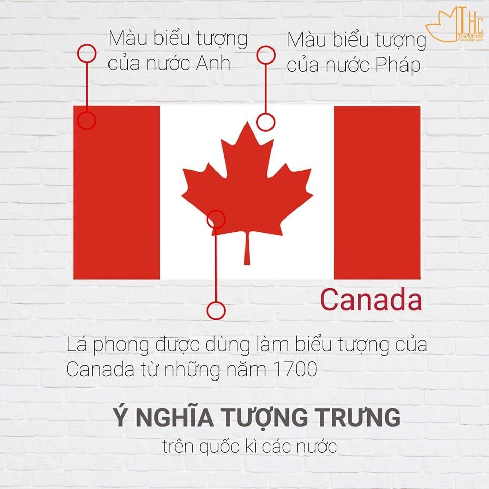 Ý nghĩa Quốc kỳ Canada