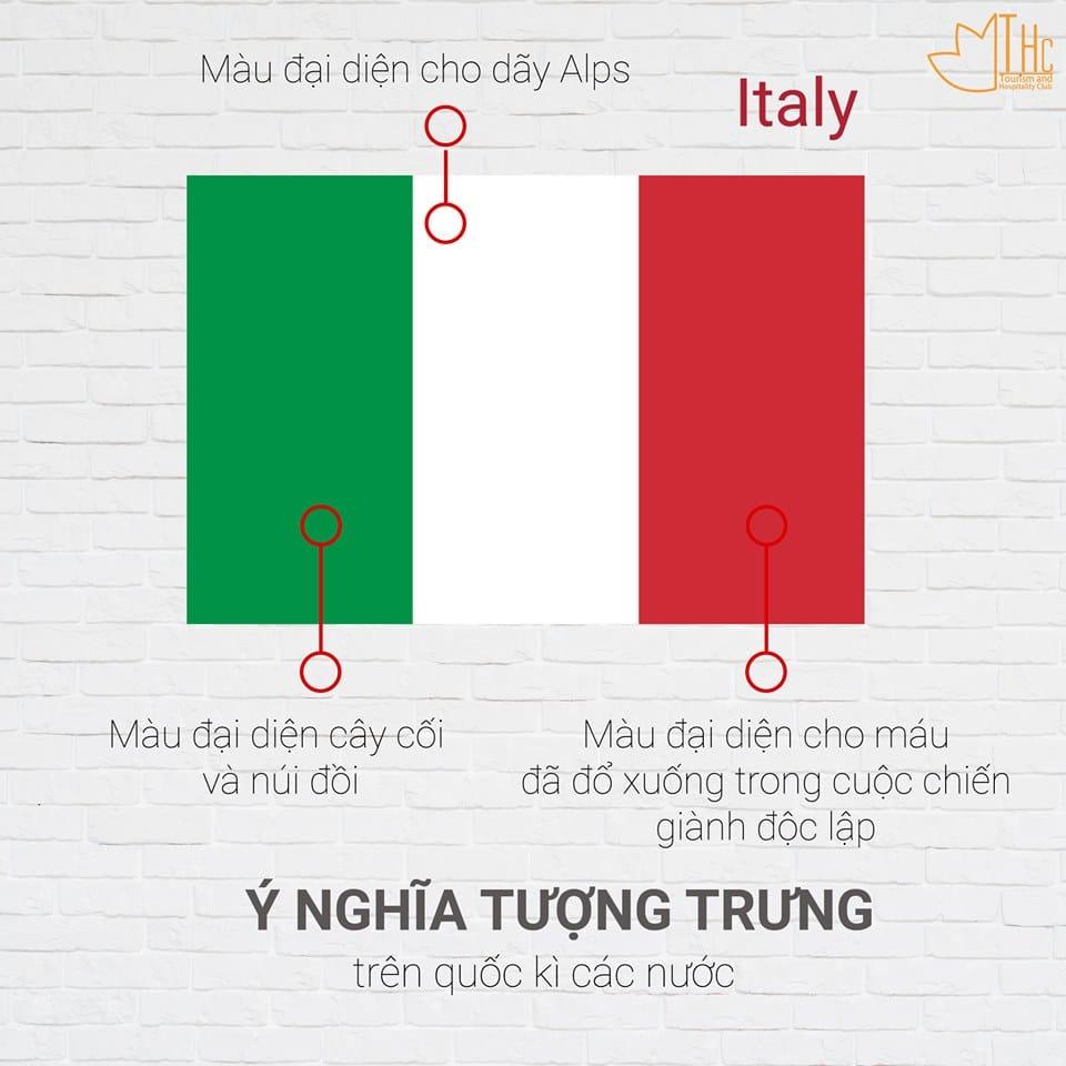 Ý nghĩa Quốc kỳ Italy