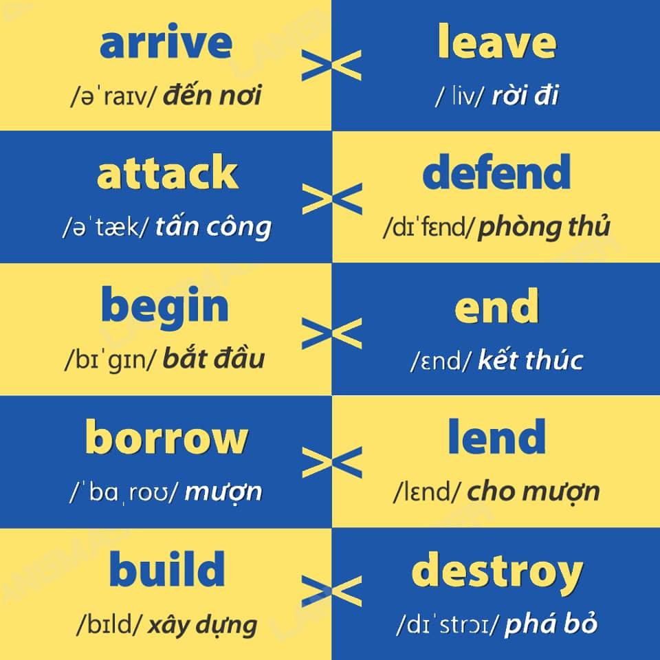 Cặp từ trái nghĩa Tiếng Anh