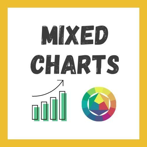 Writing Task 1 mixed chart