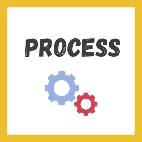 Writing Task 1 Process